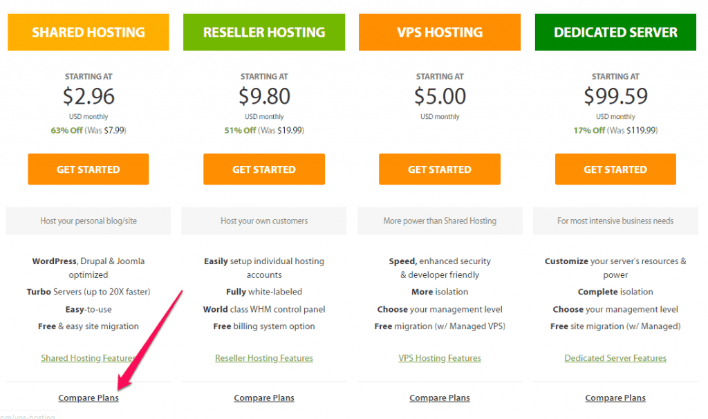 a2 hosting compare plans A2 Hosting Black Friday Cyber Monday Deal 2020: Get 63% OFF Now