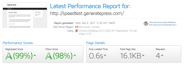speed test on GT Metrix of generatepress GeneratePress Black Friday Deal | Get 50% Discount on Renewals [Live Now]